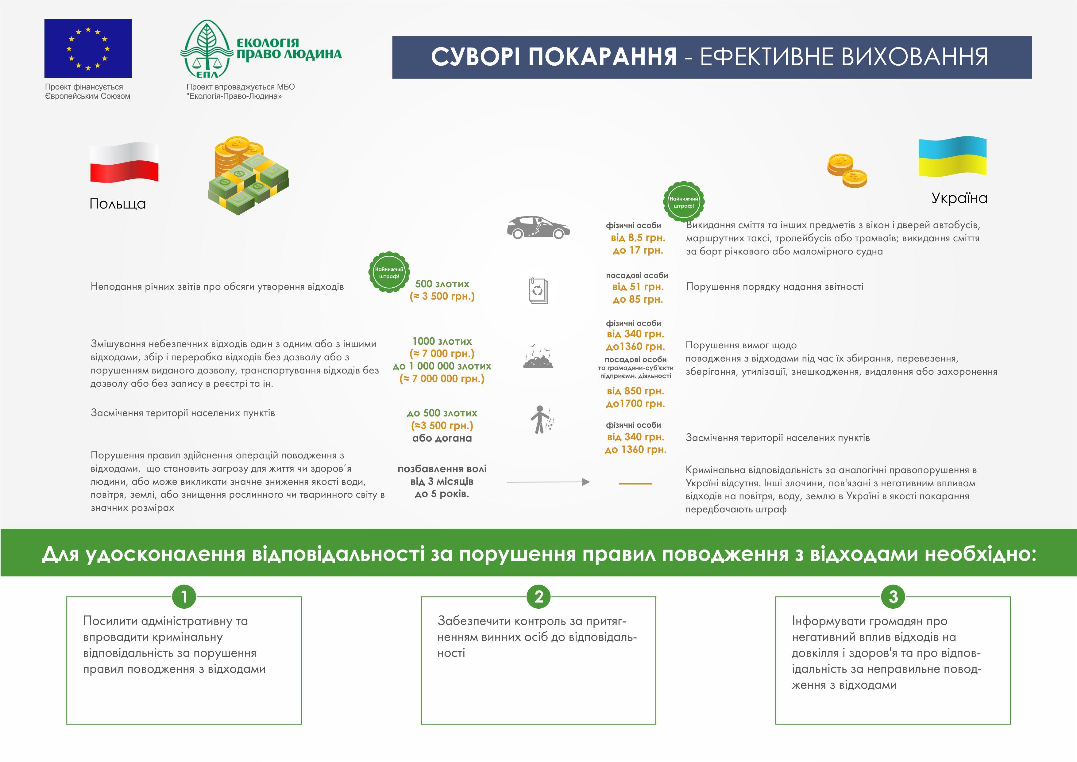 shtrafy_vidhody