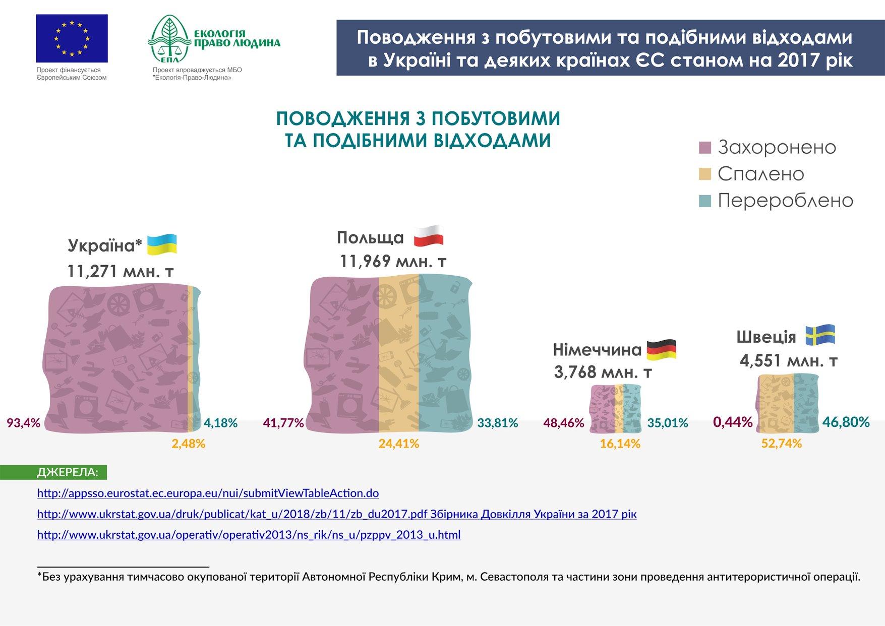 4_povodzhennya-z-tpv-es-2019_01